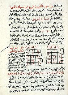 Une page du secrets des secrets (Kitâb Sirr al-asrâr), avec deux tableaux permettant de déterminer si un patient va vivre ou mourir en fonction de la valeur numérique de son nom.