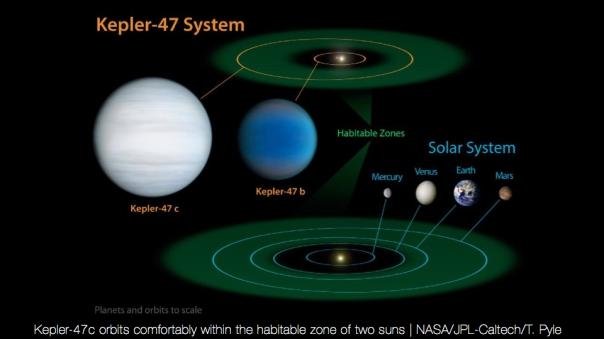 Une découverte rend la vie extraterrestre encore plus probable Original-3